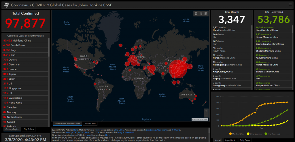 Real-time tracking map from Johns Hopkins University.